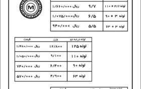 لیست قیمت میزان پلیمر شهریار