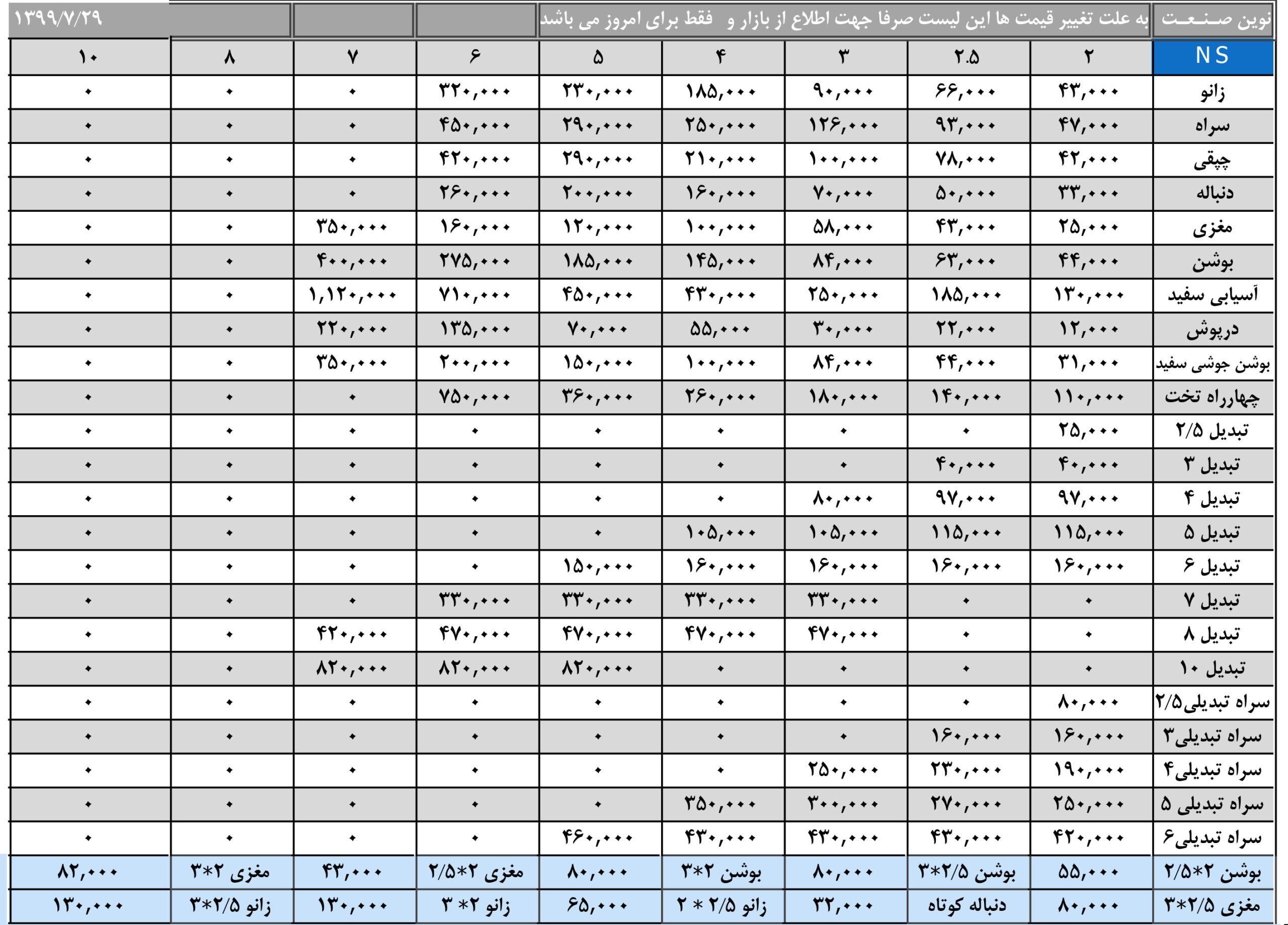 لیست قیمت اتصالات گالوانیزه